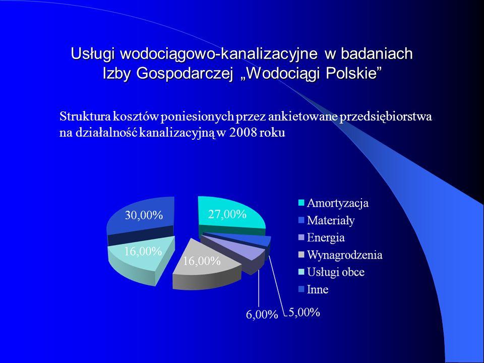 Usługi wodociągowo-kanalizacyjne w badaniach Izby Gospodarczej Wodociągi Polskie Struktura kosztów poniesionych przez ankietowane przedsiębiorstwa na