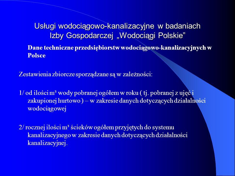 Usługi wodociągowo-kanalizacyjne w badaniach Izby Gospodarczej Wodociągi Polskie Dane techniczne przedsiębiorstw wodociągowo-kanalizacyjnych w Polsce