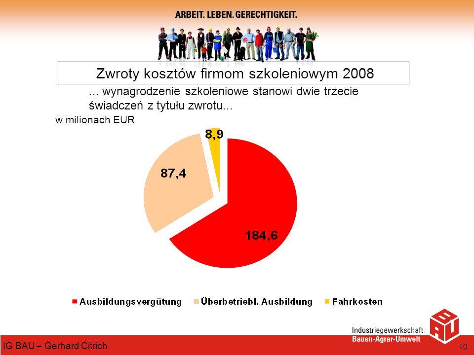 10 IG BAU – Gerhard Citrich Zwroty kosztów firmom szkoleniowym 2008 w milionach EUR... wynagrodzenie szkoleniowe stanowi dwie trzecie świadczeń z tytu