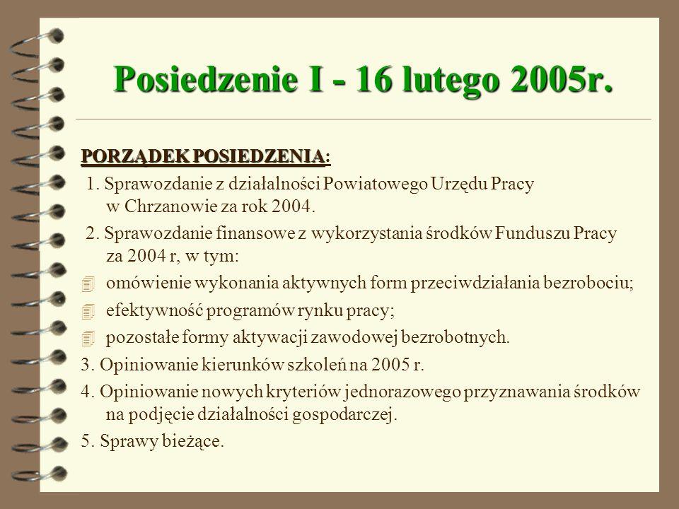 PODSUMOWANIE PRACY W ROKU 2005 4 W roku 2005 odbyły się 4 posiedzenia Powiatowej Rady Zatrudnienia: 1) 16 lutego 2) 28 lutego 3) 11 kwietnia 4) 13 lip