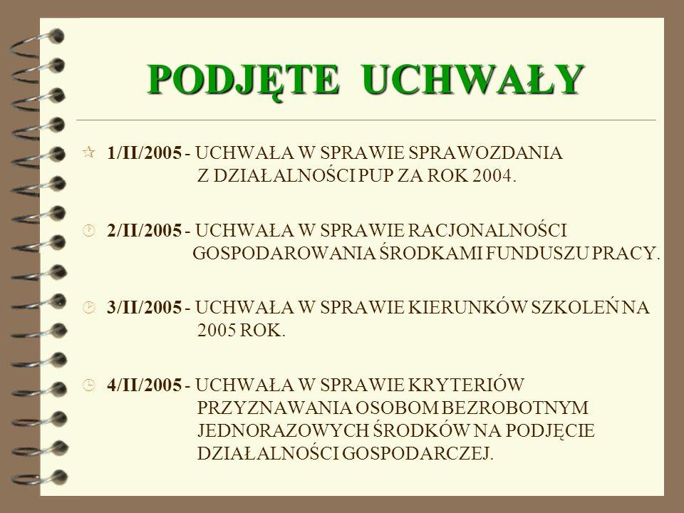PODJĘTE UCHWAŁY ¶ 1/II/2005 - UCHWAŁA W SPRAWIE SPRAWOZDANIA Z DZIAŁALNOŚCI PUP ZA ROK 2004.