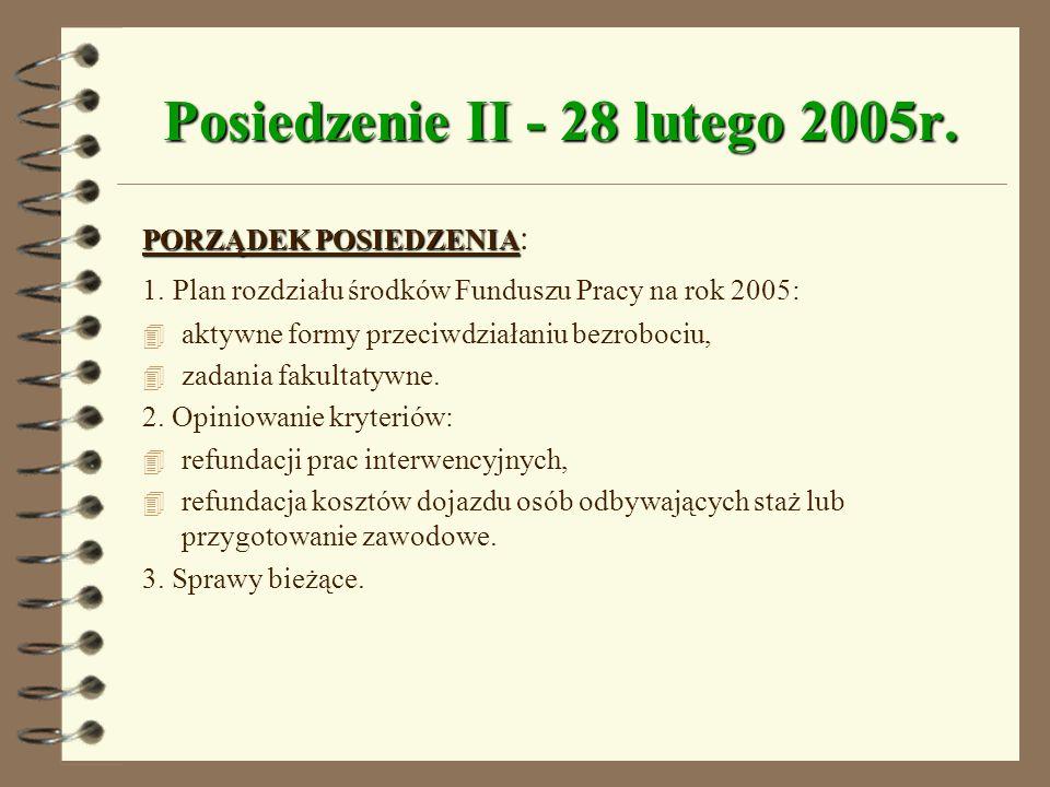 Posiedzenie II - 28 lutego 2005r.PORZĄDEK POSIEDZENIA PORZĄDEK POSIEDZENIA : 1.