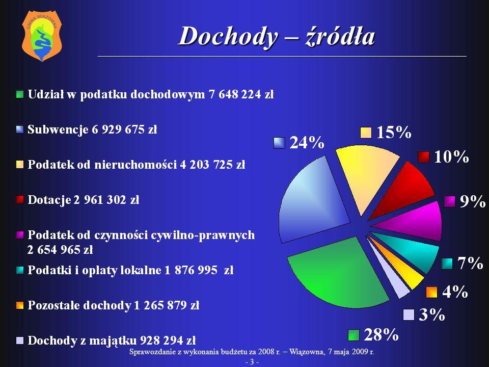 Sprawozdanie z wykonania budżetu za 2008 r. – Wiązowna, 7 maja 2009 r. - 3 - Dochody – źródła ________________________________________________________