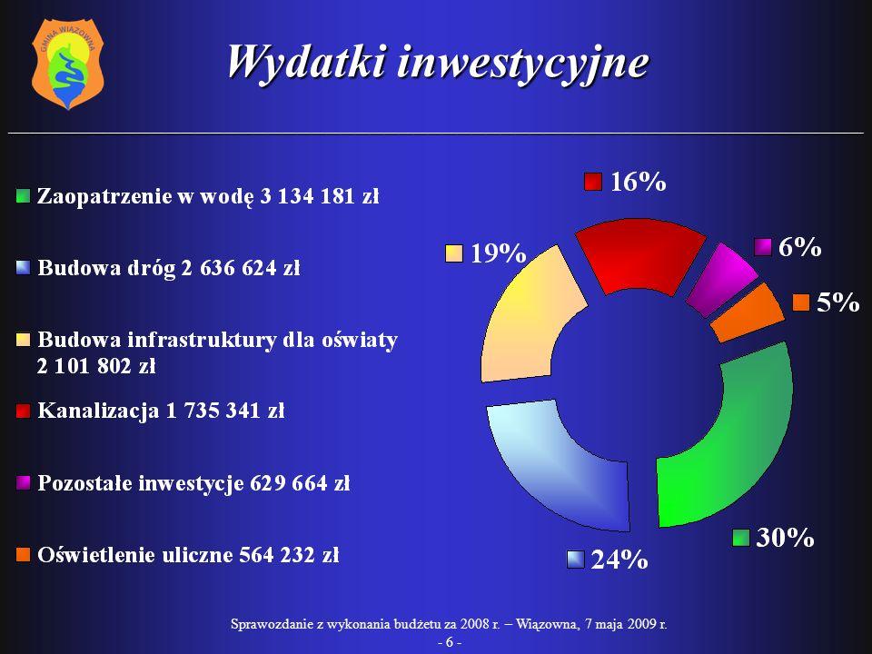 Dotacje uzyskane w 2008 r.