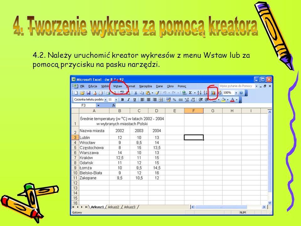 4.2. Należy uruchomić kreator wykresów z menu Wstaw lub za pomocą przycisku na pasku narzędzi.