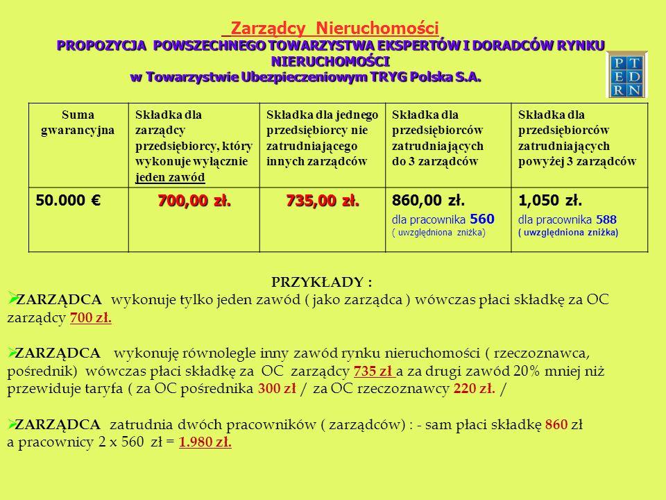Zarządcy Nieruchomości PROPOZYCJA POWSZECHNEGO TOWARZYSTWA EKSPERTÓW I DORADCÓW RYNKU NIERUCHOMOŚCI w Towarzystwie Ubezpieczeniowym TRYG Polska S.A.