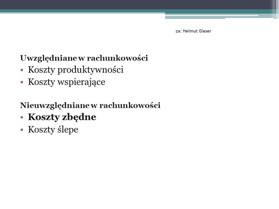 za: Helmut Glaser Uwzględniane w rachunkowości Koszty produktywności Koszty wspierające Nieuwzględniane w rachunkowości Koszty zbędne Koszty ślepe