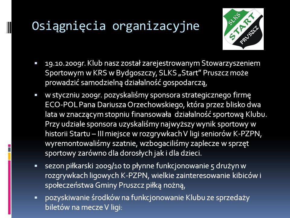 Osiągnięcia organizacyjne 19.10.2009r. Klub nasz został zarejestrowanym Stowarzyszeniem Sportowym w KRS w Bydgoszczy, SLKS Start Pruszcz może prowadzi