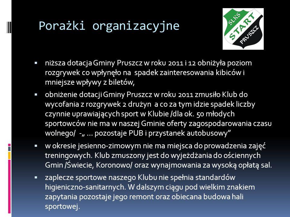 Porażki organizacyjne niższa dotacja Gminy Pruszcz w roku 2011 i 12 obniżyła poziom rozgrywek co wpłynęło na spadek zainteresowania kibiców i mniejsze