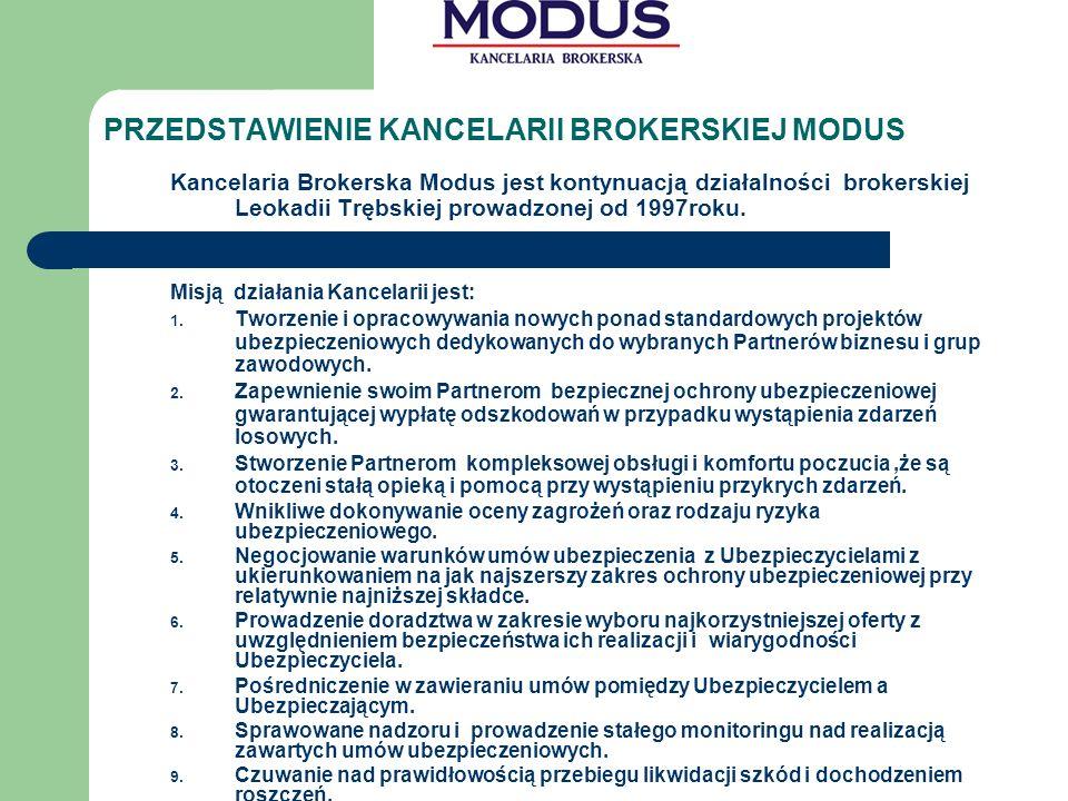 PRZEDSTAWIENIE KANCELARII BROKERSKIEJ MODUS Kancelaria Brokerska Modus jest kontynuacją działalności brokerskiej Leokadii Trębskiej prowadzonej od 1997roku.