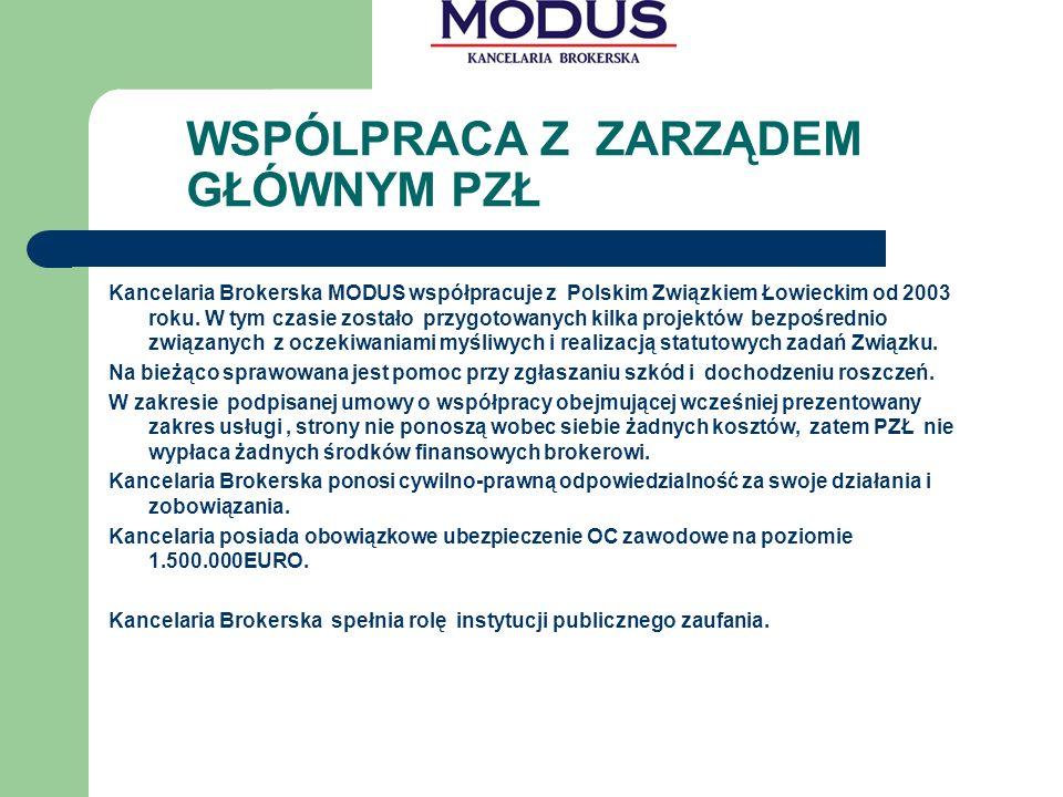 WSPÓLPRACA Z ZARZĄDEM GŁÓWNYM PZŁ Kancelaria Brokerska MODUS współpracuje z Polskim Związkiem Łowieckim od 2003 roku.