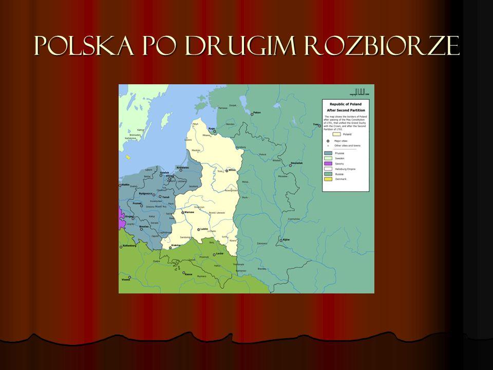 Polska po drugim rozbiorze