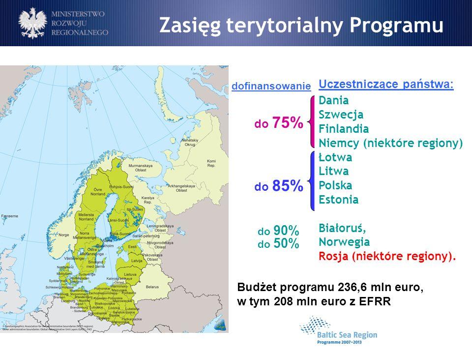 Zasięg terytorialny Programu Uczestniczące państwa: Dania Szwecja Finlandia Niemcy (niektóre regiony) Łotwa Litwa Polska Estonia Białoruś, Norwegia Ro