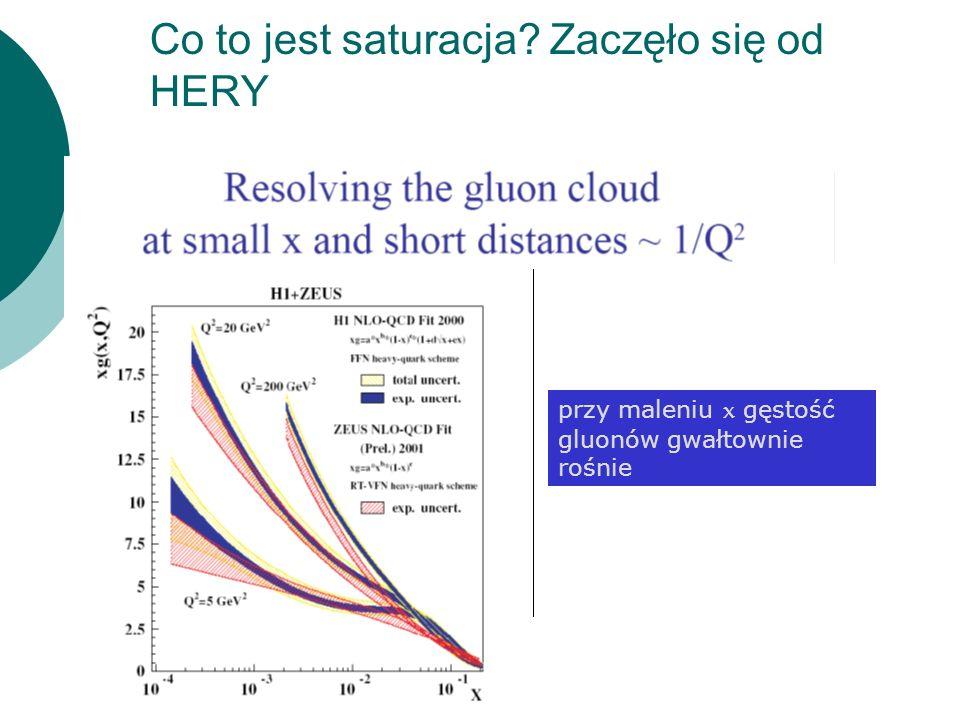 HB, sem FWE 9 XI 0714 przy maleniu x gęstość gluonów gwałtownie rośnie Co to jest saturacja.