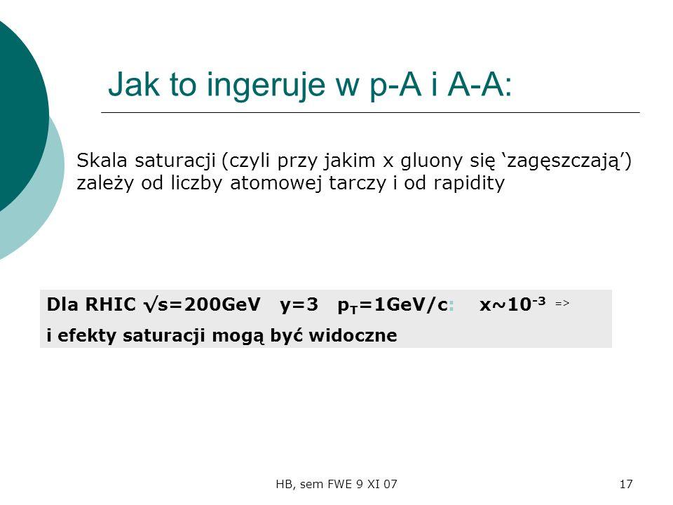 HB, sem FWE 9 XI 0717 Jak to ingeruje w p-A i A-A: Skala saturacji (czyli przy jakim x gluony się zagęszczają) zależy od liczby atomowej tarczy i od rapidity Dla RHIC s=200GeV y=3 p T =1GeV/c: x~10 -3 => i efekty saturacji mogą być widoczne