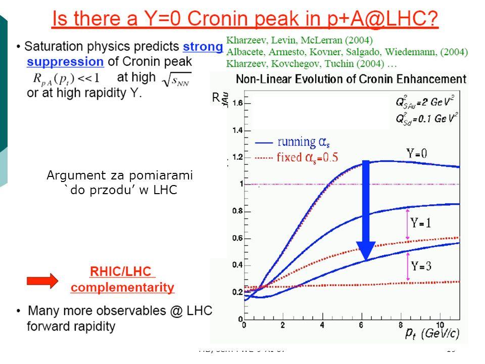 HB, sem FWE 9 XI 0719 R Argument za pomiarami `do przodu w LHC