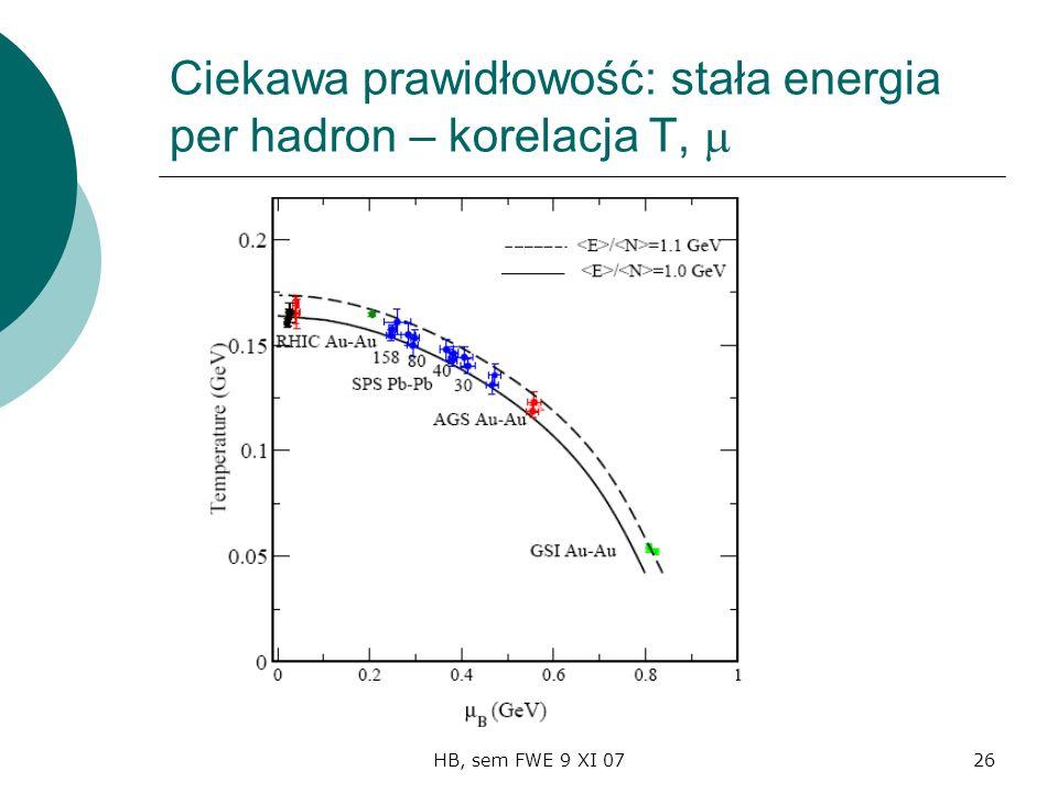 HB, sem FWE 9 XI 0726 Ciekawa prawidłowość: stała energia per hadron – korelacja T,