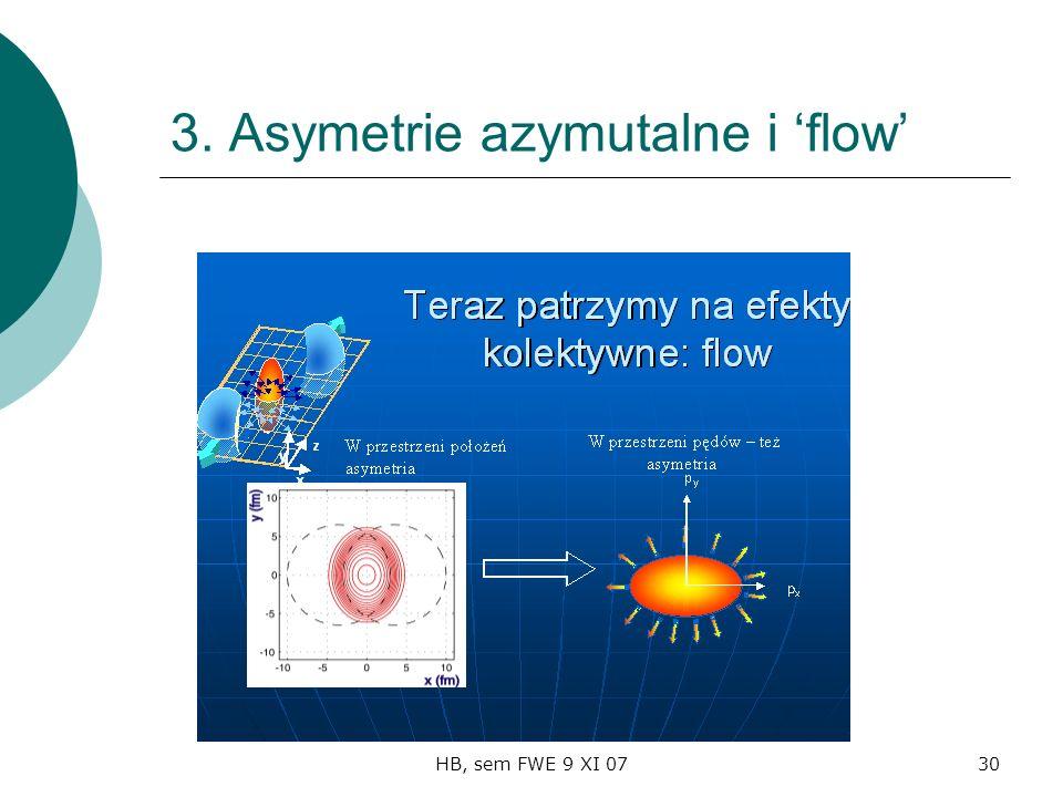 HB, sem FWE 9 XI 0730 3. Asymetrie azymutalne i flow