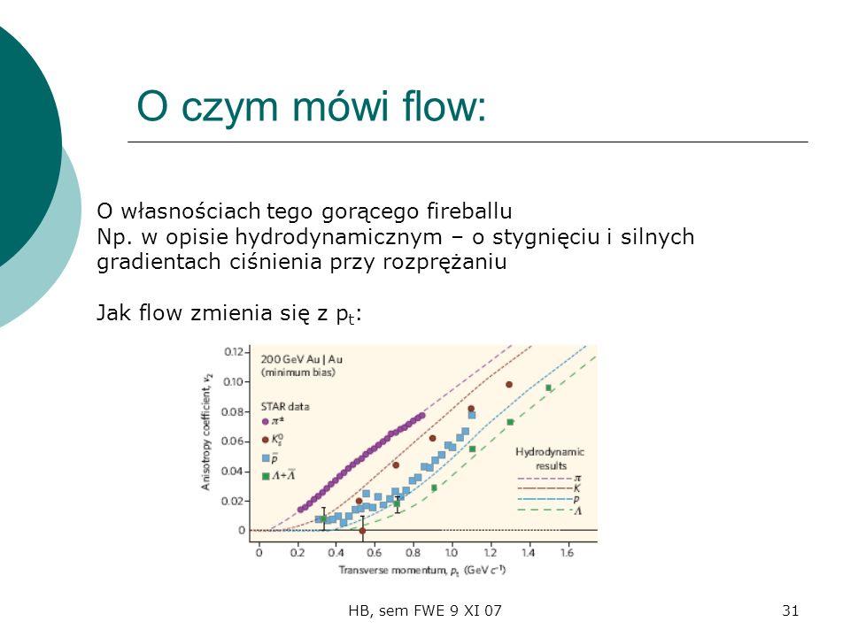 HB, sem FWE 9 XI 0731 O czym mówi flow: O własnościach tego gorącego fireballu Np.