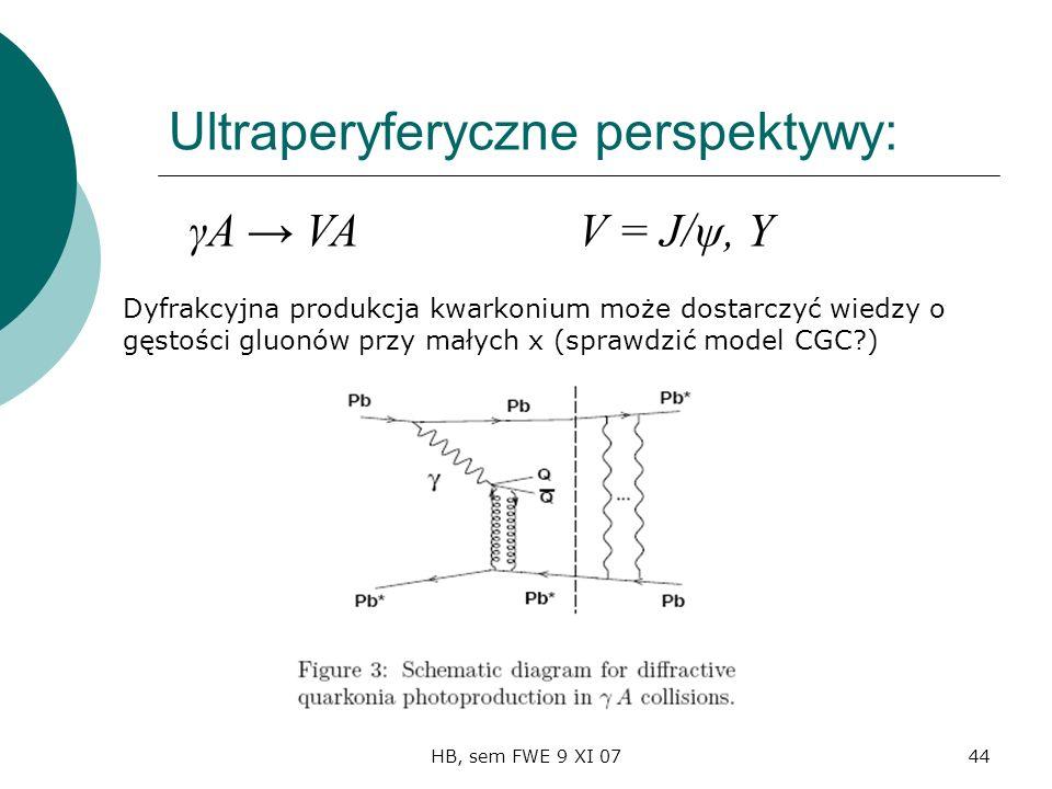 HB, sem FWE 9 XI 0744 Ultraperyferyczne perspektywy: Dyfrakcyjna produkcja kwarkonium może dostarczyć wiedzy o gęstości gluonów przy małych x (sprawdzić model CGC ) γA VAV = J/ψ, Υ