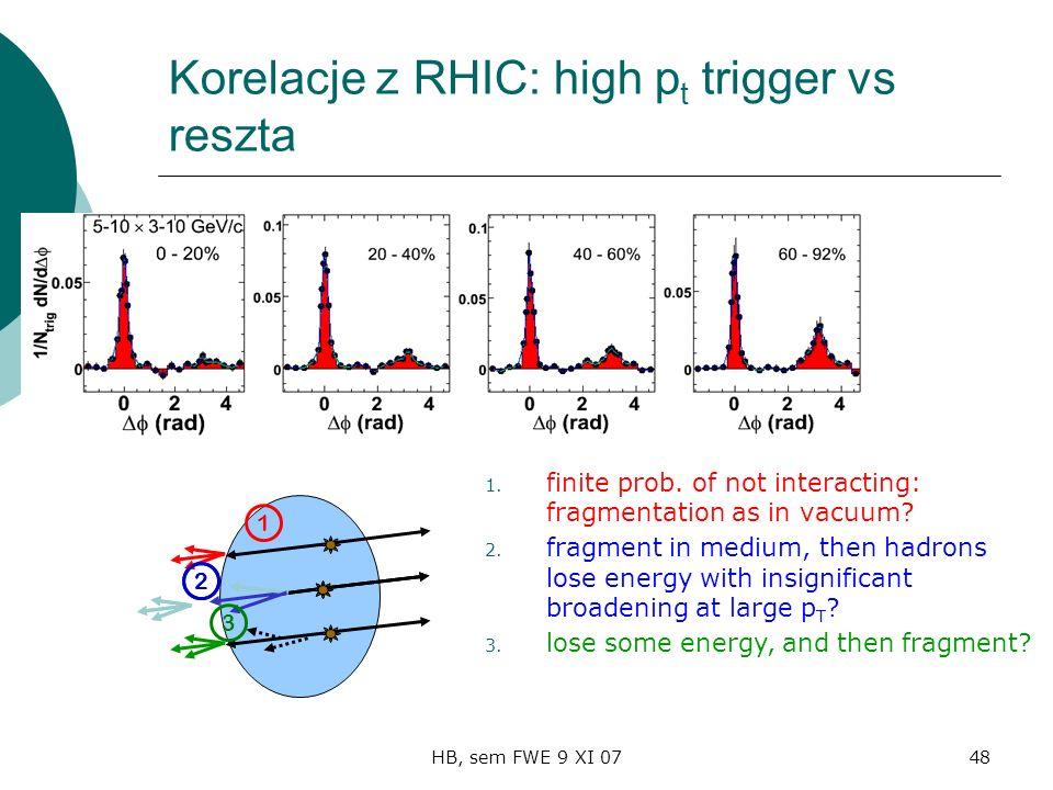 HB, sem FWE 9 XI 0748 Korelacje z RHIC: high p t trigger vs reszta 1 22 3 1.