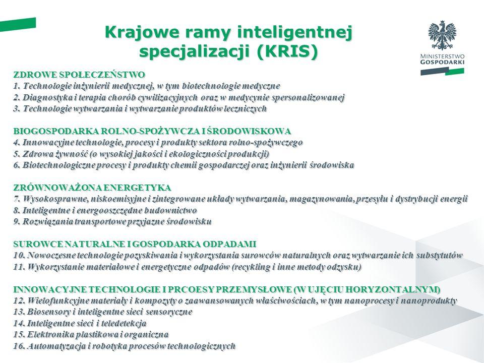 Krajowe ramy inteligentnej specjalizacji (KRIS) ZDROWE SPOŁECZEŃSTWO 1. Technologie inżynierii medycznej, w tym biotechnologie medyczne 2. Diagnostyka