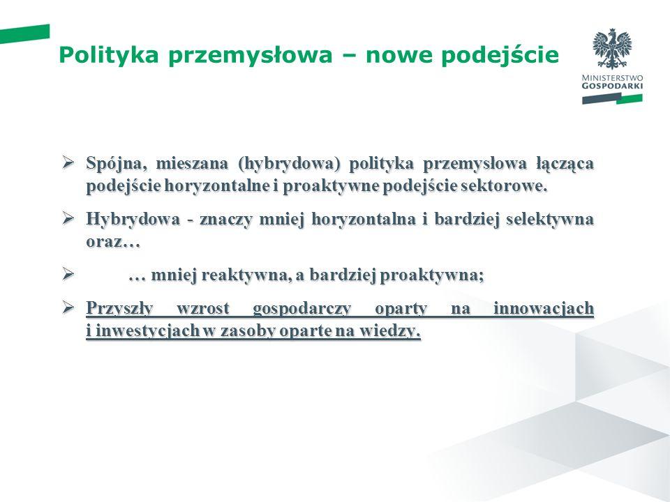 Polityka przemysłowa – nowe podejście Spójna, mieszana (hybrydowa) polityka przemysłowa łącząca podejście horyzontalne i proaktywne podejście sektorow