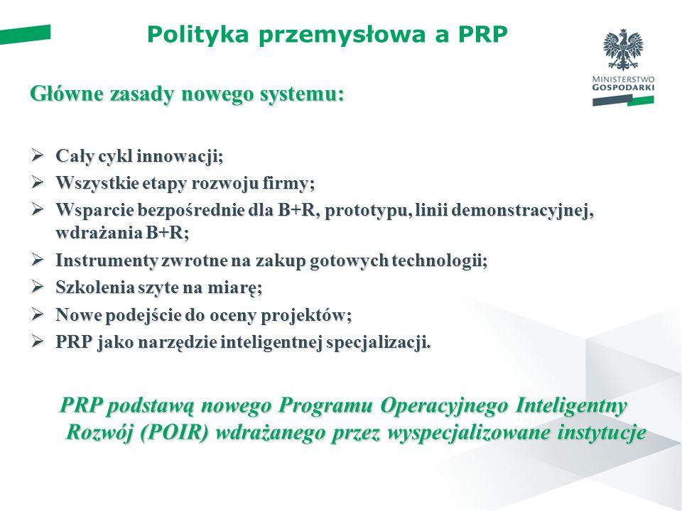 Polityka przemysłowa a PRP Główne zasady nowego systemu: Cały cykl innowacji; Cały cykl innowacji; Wszystkie etapy rozwoju firmy; Wszystkie etapy rozwoju firmy; Wsparcie bezpośrednie dla B+R, prototypu, linii demonstracyjnej, wdrażania B+R; Wsparcie bezpośrednie dla B+R, prototypu, linii demonstracyjnej, wdrażania B+R; Instrumenty zwrotne na zakup gotowych technologii; Instrumenty zwrotne na zakup gotowych technologii; Szkolenia szyte na miarę; Szkolenia szyte na miarę; Nowe podejście do oceny projektów; Nowe podejście do oceny projektów; PRP jako narzędzie inteligentnej specjalizacji.