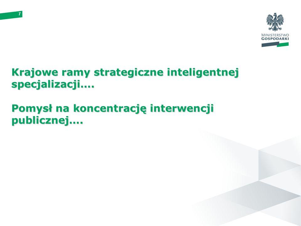 7 Krajowe ramy strategiczne inteligentnej specjalizacji…. Pomysł na koncentrację interwencji publicznej….