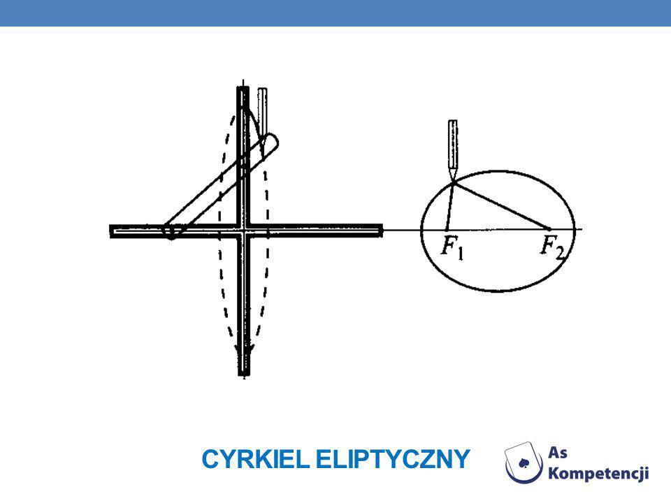 CYRKIEL ELIPTYCZNY