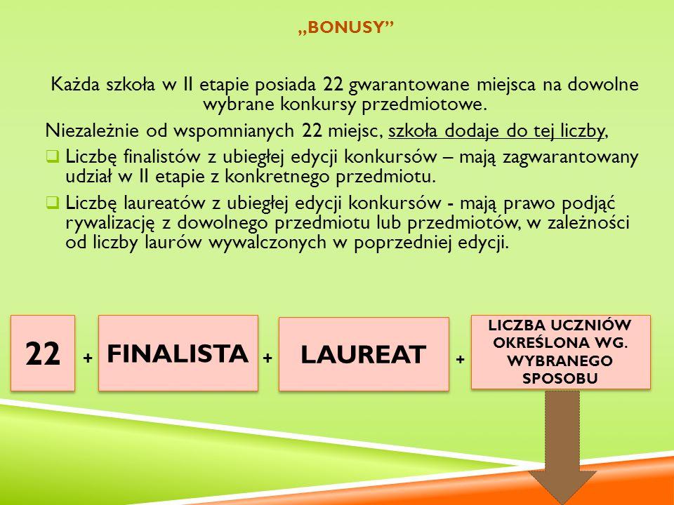 BONUSY Każda szkoła w II etapie posiada 22 gwarantowane miejsca na dowolne wybrane konkursy przedmiotowe.