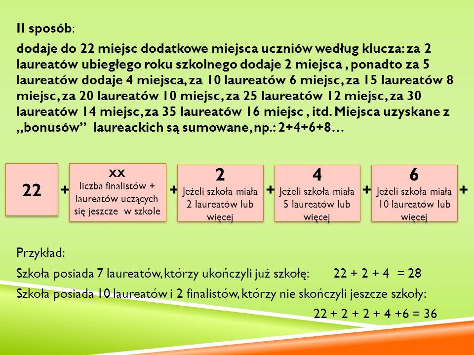 II ETAP Szkoły przesyłają swoje reprezentacje uczniów do II etapu, drogą papierową i on-line.