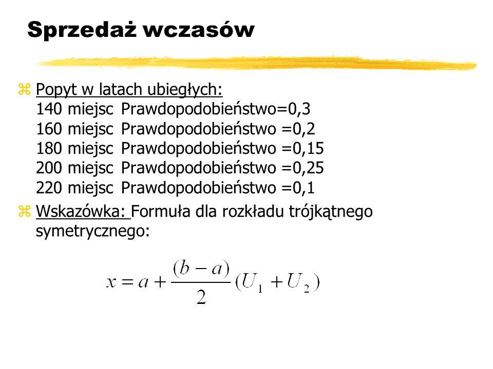 Sprzedaż wczasów zPopyt w latach ubiegłych: 140 miejsc Prawdopodobieństwo=0,3 160 miejsc Prawdopodobieństwo =0,2 180 miejsc Prawdopodobieństwo =0,15 200 miejsc Prawdopodobieństwo =0,25 220 miejsc Prawdopodobieństwo =0,1 zWskazówka: Formuła dla rozkładu trójkątnego symetrycznego: