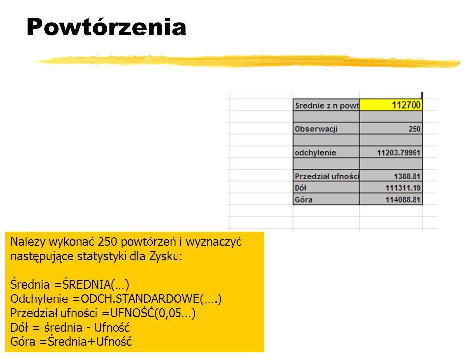 Optymalizacja: wybór wielkości zamówienia Niebieska komórka = Średnia Zysku z 250 powtórzeń Wypełnienie -> funkcja Tabela =TABELA(N1;X1) M1 to komórka Wielkość Zamówienia (170 sztuk) AB7 to dowolna pusta komórka