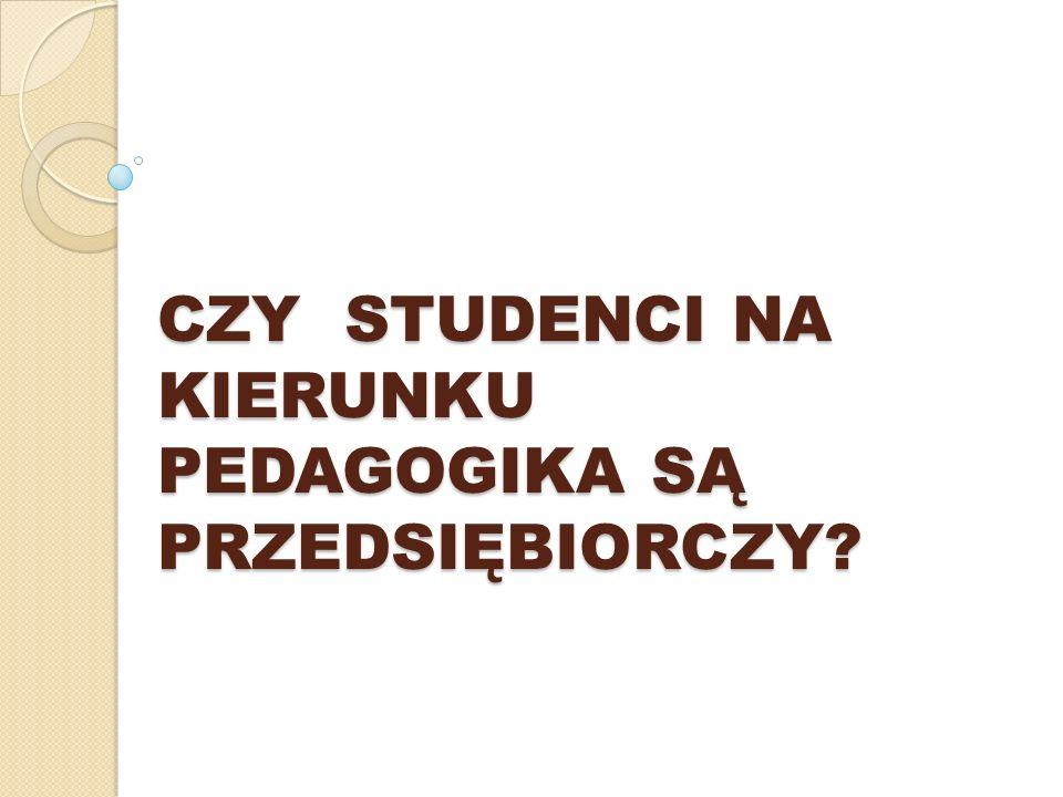 W październiku i listopadzie 2012 roku zostały przeprowadzone badania wśród studentów Wyższej Szkoły Menedżerskiej w Warszawie.