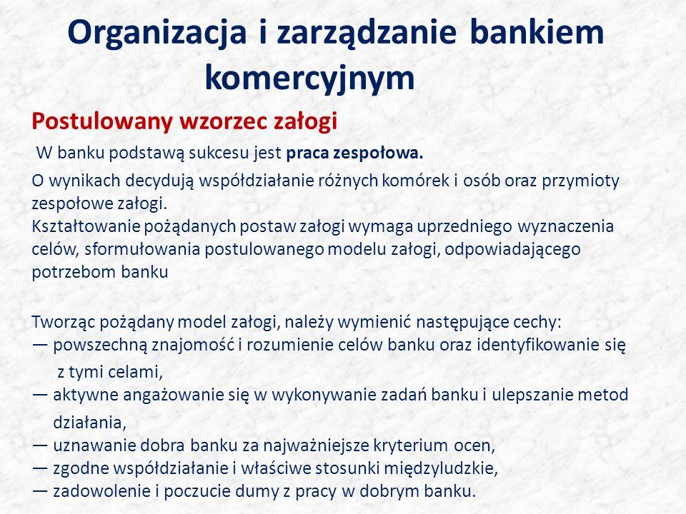Organizacja i zarządzanie bankiem komercyjnym Postulowany wzorzec załogi W banku podstawą sukcesu jest praca zespołowa. O wynikach decydują współdział