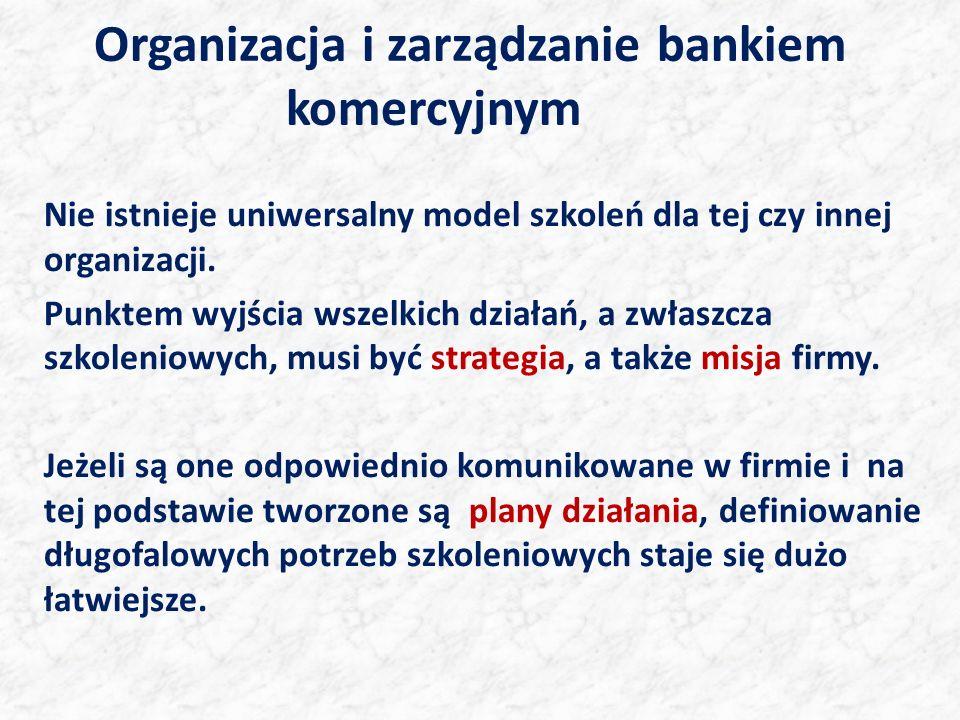 Organizacja i zarządzanie bankiem komercyjnym Nie istnieje uniwersalny model szkoleń dla tej czy innej organizacji. Punktem wyjścia wszelkich działań,