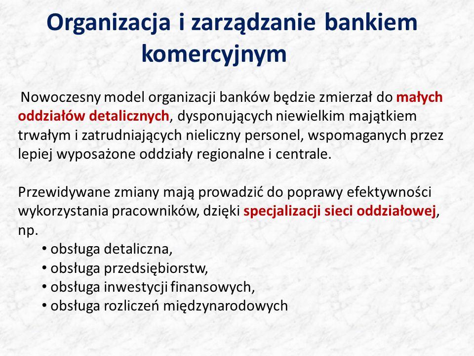 Organizacja i zarządzanie bankiem komercyjnym Nowoczesny model organizacji banków będzie zmierzał do małych oddziałów detalicznych, dysponujących niewielkim majątkiem trwałym i zatrudniających nieliczny personel, wspomaganych przez lepiej wyposażone oddziały regionalne i centrale.