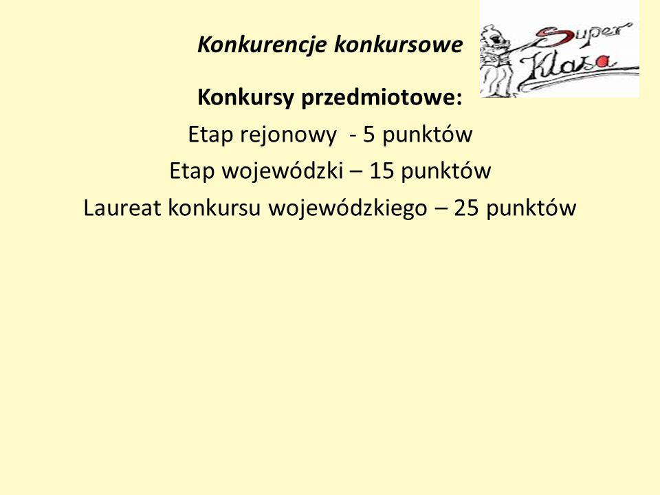 Konkurencje konkursowe Konkursy przedmiotowe: Etap rejonowy - 5 punktów Etap wojewódzki – 15 punktów Laureat konkursu wojewódzkiego – 25 punktów