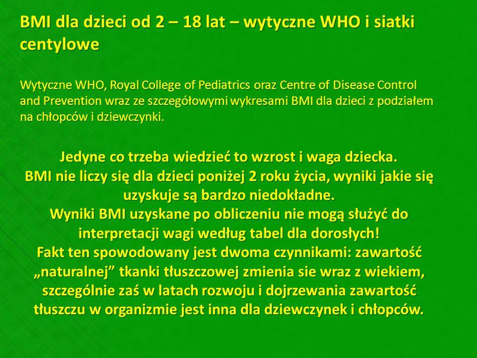 BMI dla dzieci od 2 – 18 lat – wytyczne WHO i siatki centylowe Wytyczne WHO, Royal College of Pediatrics oraz Centre of Disease Control and Prevention