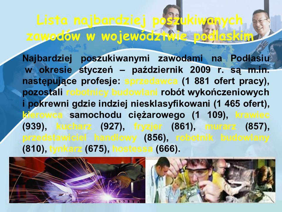 Copyright © Wondershare Software Lista najbardziej poszukiwanych zawodów w województwie podlaskim Najbardziej poszukiwanymi zawodami na Podlasiu w okresie styczeń – październik 2009 r.
