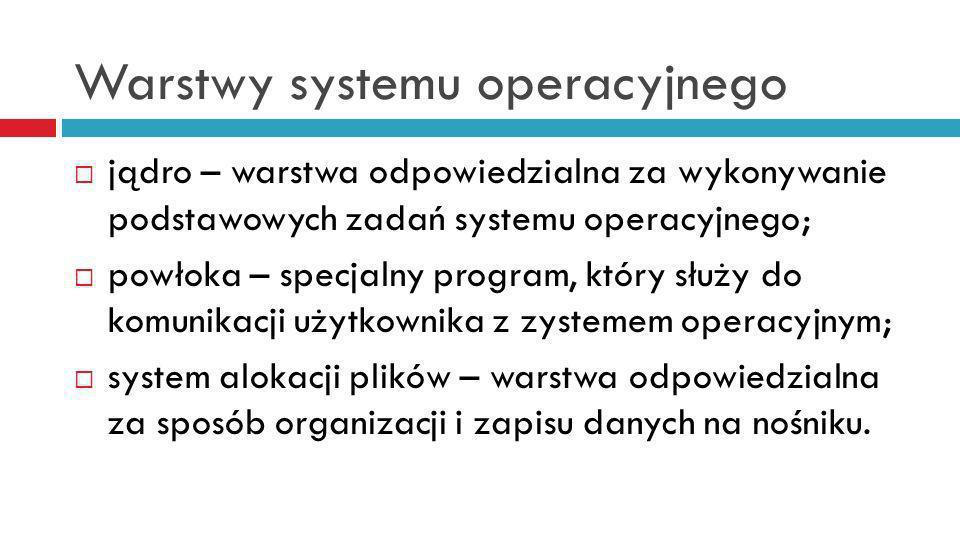 Warstwy systemu operacyjnego jądro – warstwa odpowiedzialna za wykonywanie podstawowych zadań systemu operacyjnego; powłoka – specjalny program, który służy do komunikacji użytkownika z zystemem operacyjnym; system alokacji plików – warstwa odpowiedzialna za sposób organizacji i zapisu danych na nośniku.