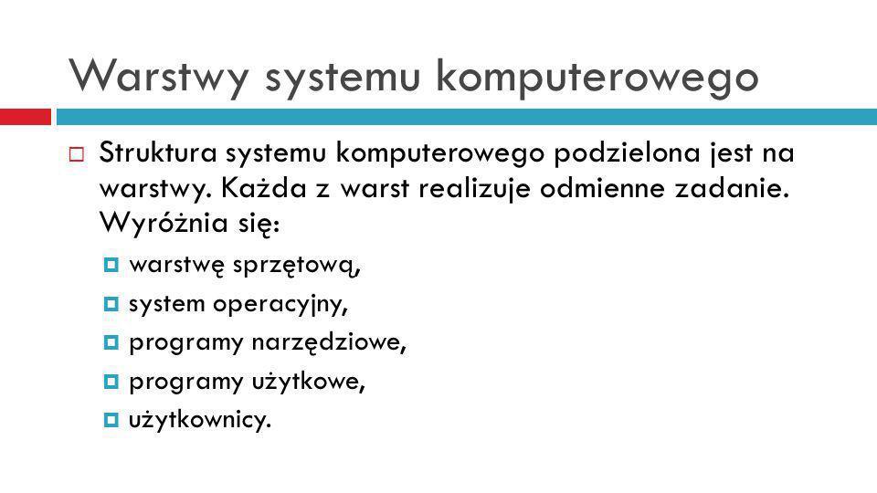 Warstwy systemu komputerowego Struktura systemu komputerowego podzielona jest na warstwy. Każda z warst realizuje odmienne zadanie. Wyróżnia się: wars