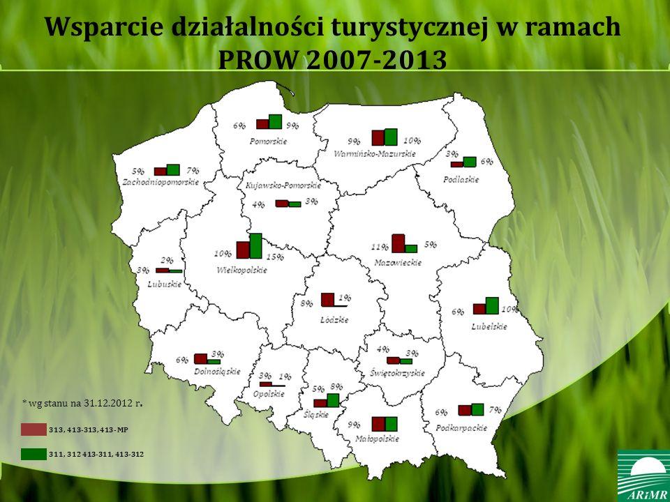 Wsparcie działalności turystycznej w ramach PROW 2007-2013 313, 413-313, 413- MP 311, 312 413-311, 413-312 * wg stanu na 31.12.2012 r.