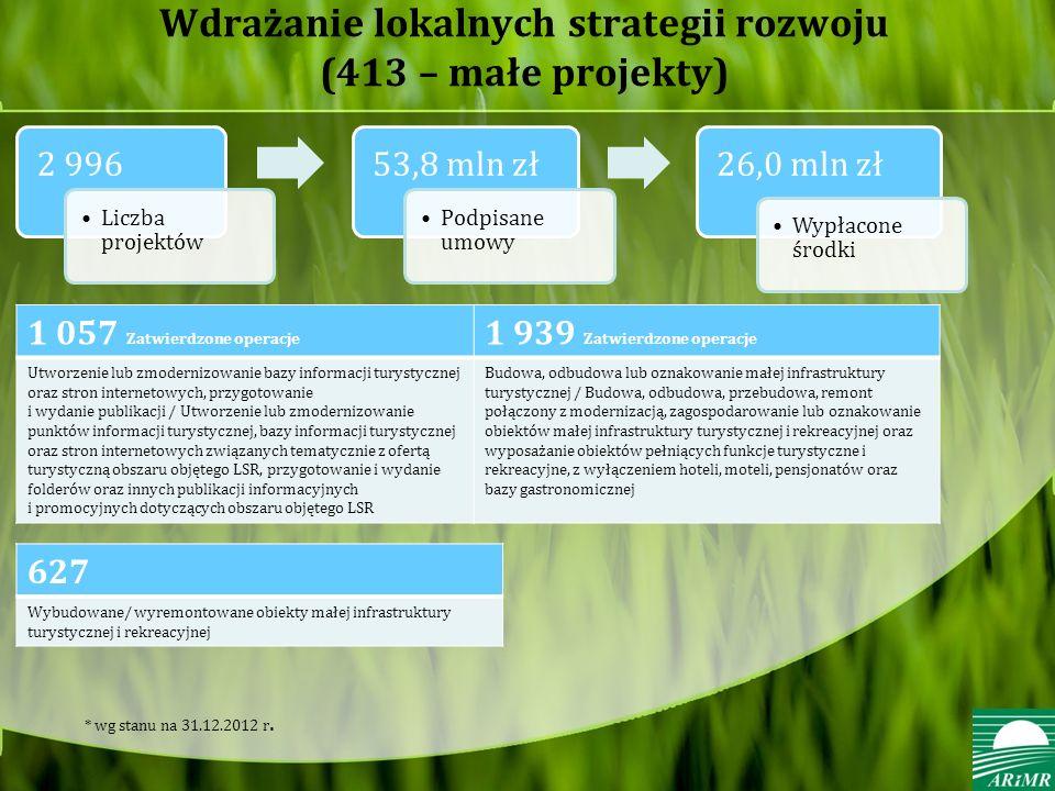 Wdrażanie lokalnych strategii rozwoju (413 – małe projekty) 1 057 Zatwierdzone operacje 1 939 Zatwierdzone operacje Utworzenie lub zmodernizowanie baz