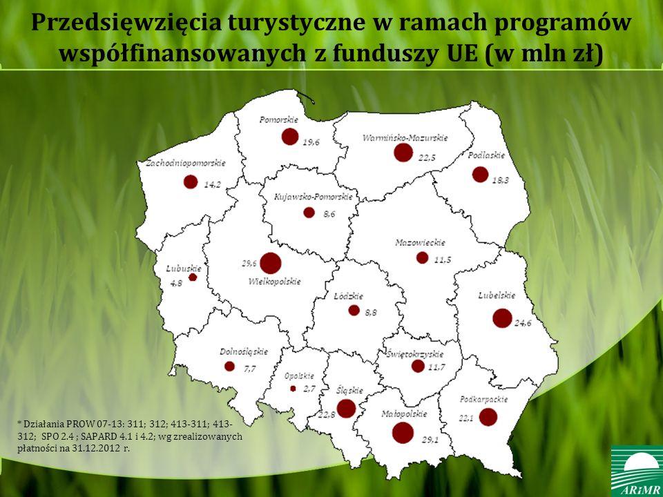 Przedsięwzięcia turystyczne w ramach programów współfinansowanych z funduszy UE (w mln zł) * Działania PROW 07-13: 311; 312; 413-311; 413- 312; SPO 2.4 ; SAPARD 4.1 i 4.2; wg zrealizowanych płatności na 31.12.2012 r.