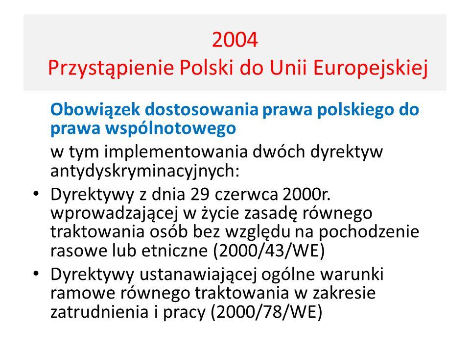 Obowiązek dostosowania prawa polskiego do prawa wspólnotowego w tym implementowania dwóch dyrektyw antydyskryminacyjnych: Dyrektywy z dnia 29 czerwca