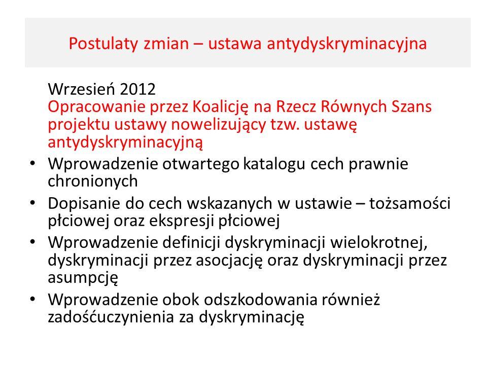 Wrzesień 2012 Opracowanie przez Koalicję na Rzecz Równych Szans projektu ustawy nowelizujący tzw. ustawę antydyskryminacyjną Wprowadzenie otwartego ka