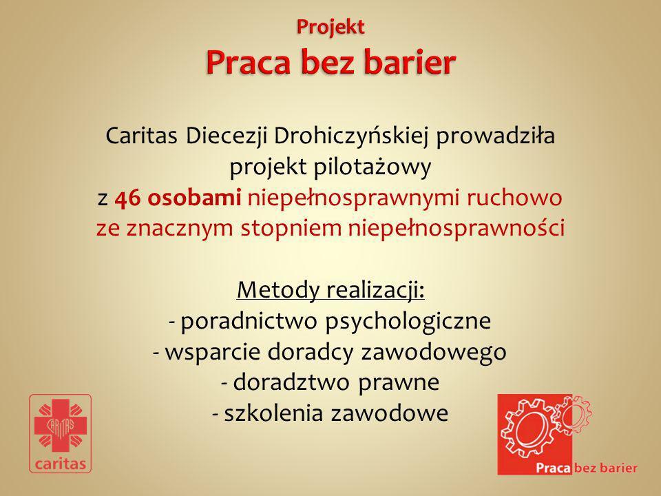 Caritas Diecezji Drohiczyńskiej prowadziła projekt pilotażowy z 46 osobami niepełnosprawnymi ruchowo ze znacznym stopniem niepełnosprawności Metody realizacji: - poradnictwo psychologiczne - wsparcie doradcy zawodowego - doradztwo prawne - szkolenia zawodowe