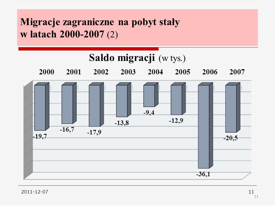 2011-12-0711 Migracje zagraniczne na pobyt stały w latach 2000-2007 (2) 11